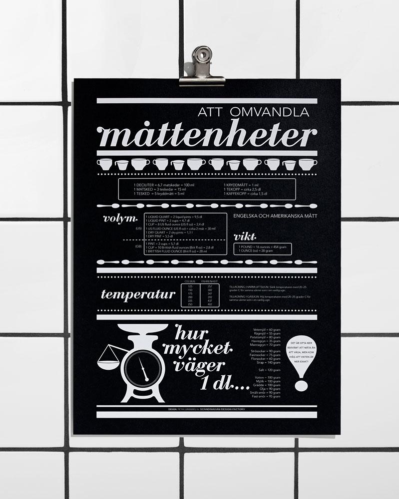 Scandinavian Design Factory Poster Måttenheter 30×40 Svart