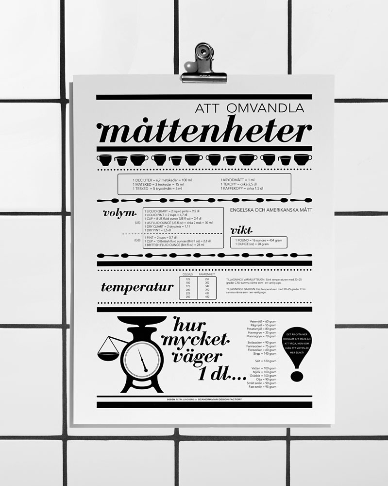 Scandinavian Design Factory Poster Måttenheter 30x40 Vit