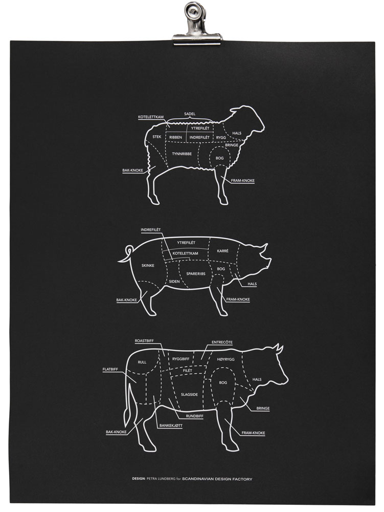 Scandinavian Design Factory Poster Styckdetaljer 40×50 Svart NO
